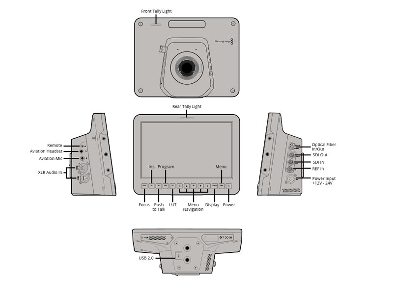 Blackmagic Studio Camera 4K diagram