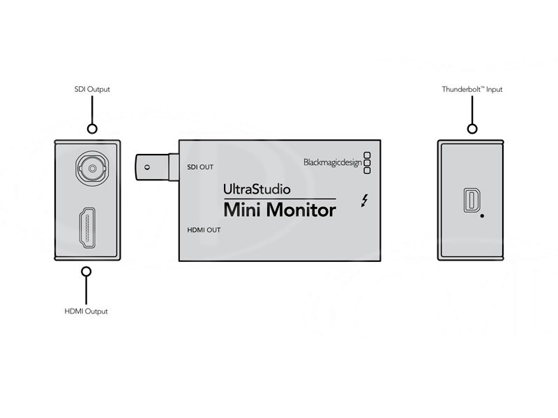 Blackmagic Design UltraStudio Mini Monitor diagram